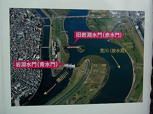 隅田川の歴史
