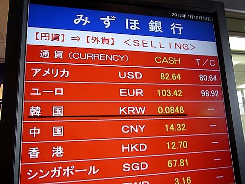 韓国レート