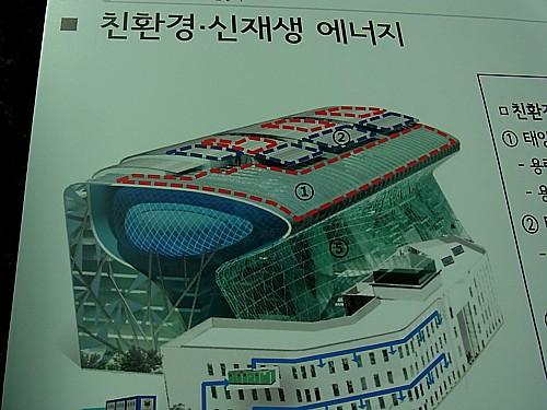 ソウル市庁