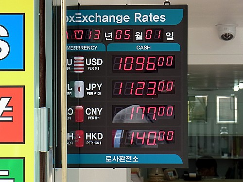 換金レート