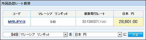 為替レート