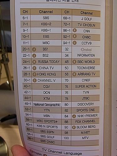 チャンネル表
