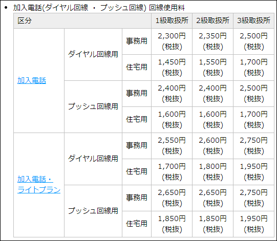 NTT東日本料金