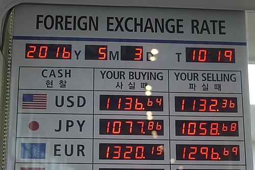 韓国ウォン両替