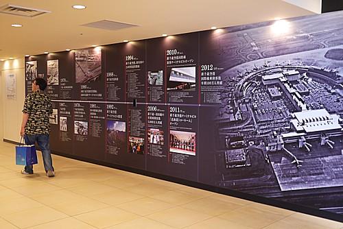 新千歳空港の歴史