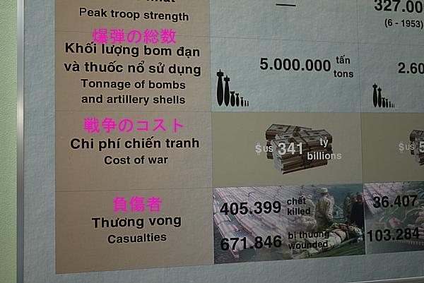 戦争のコスト