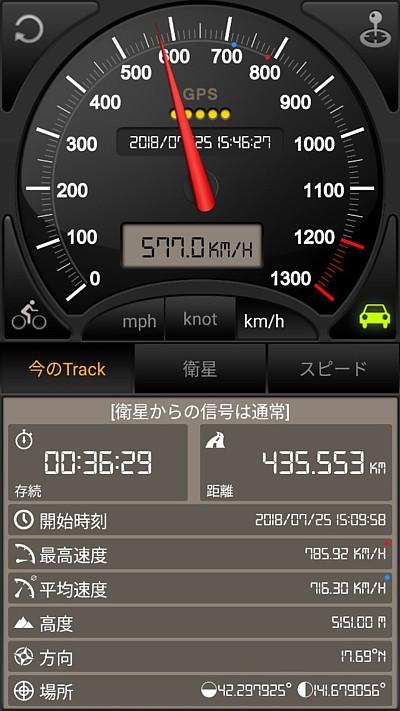 GPSスピート