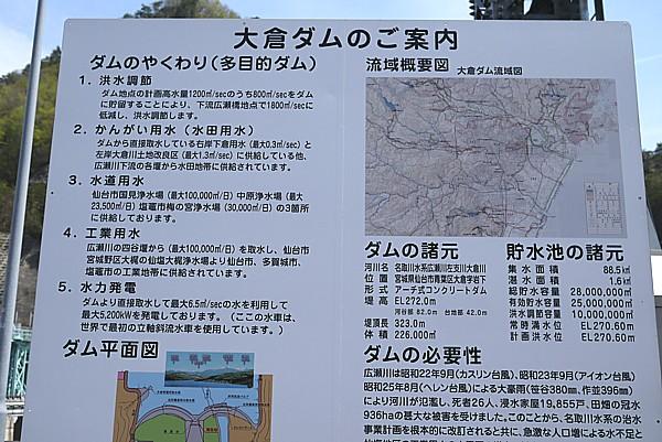 大倉ダムの目的