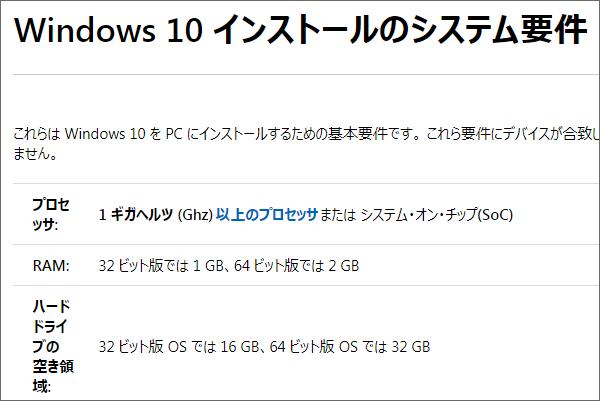 Windows7 サポート終了間際