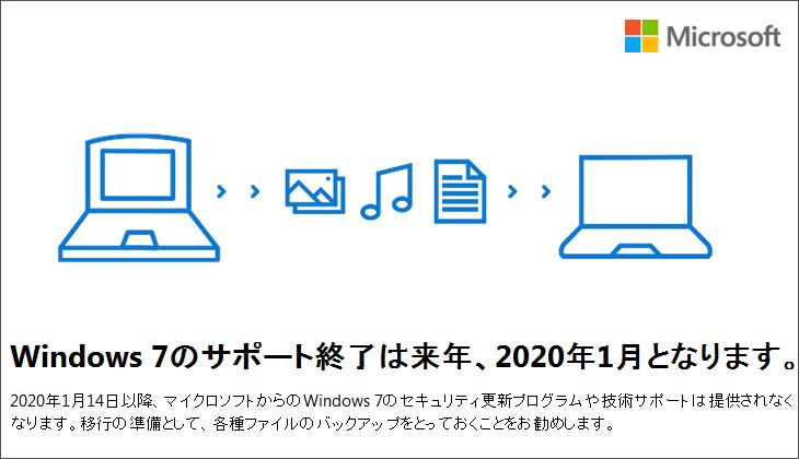Windows 7のサポート終了